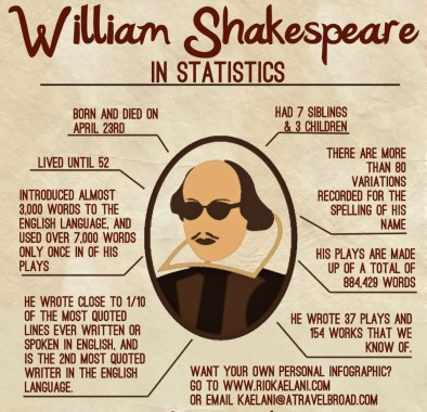 william-shakespeare_5029159247682_w1500